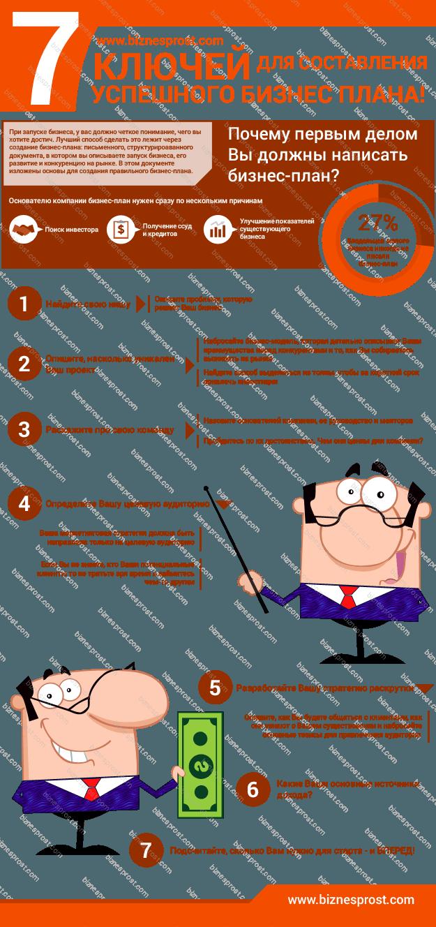instrukcija-po-biznes-planirovaniju