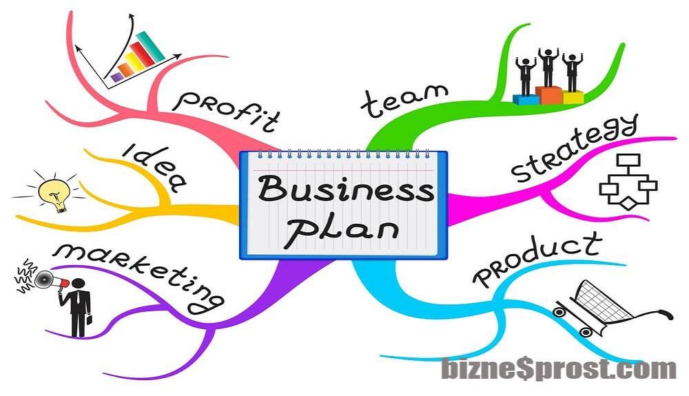 biznes-plan