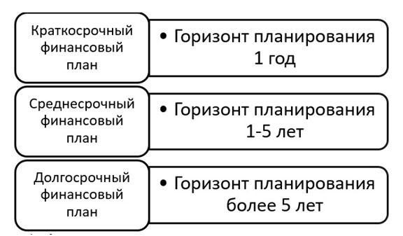 finansovyj-plan-biznesa