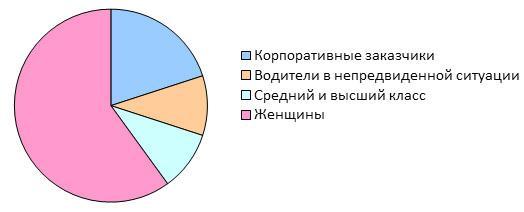 Изображение - Что нужно чтобы открыть шиномонтаж klienty-shinomontazha