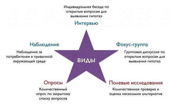 primer-biznes-plana-dlja-agentstva-nedvizhimosti
