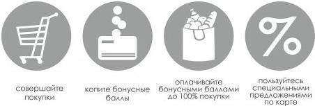skidki-i-bonusy