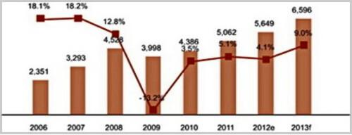 grafik-proizvodstva-profnastila