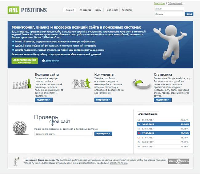 proverka-pozicij-sajta