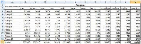 analiz-rezultativnosti