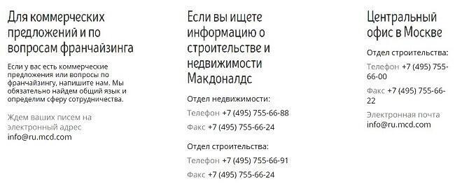 kontakty-makdonalds-v-moskve