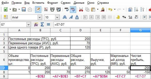 obem-prodazh-dlja-prohozhdenija-rubezha-ubytkov