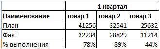 sbor-statisticheskoj-informacii