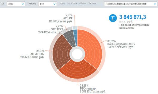 obshhaja-onlajn-statistika
