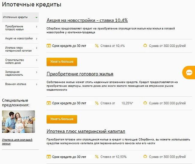 vidy-ipotechnyh-programm-sberbanka