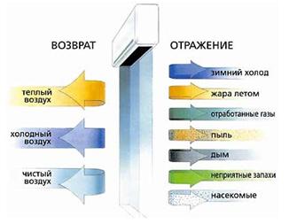 teplovaja-zavesa