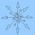 simmetrichnaja-forma-kompozicii