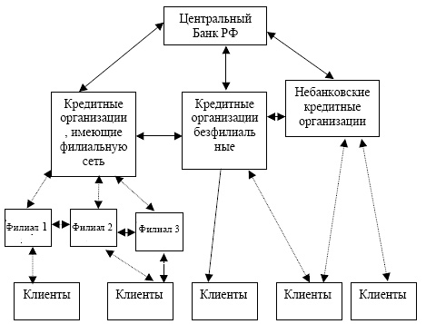 uproshhenaja-shema-denezhnyh-oborotov