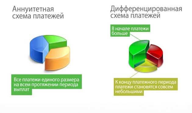 Рефинансирование кредита для ип сбербанк