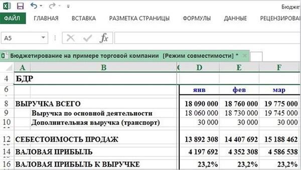 Бюджетирование курсовая по управленческому учету закачать Бюджетирование курсовая по управленческому учету в деталях