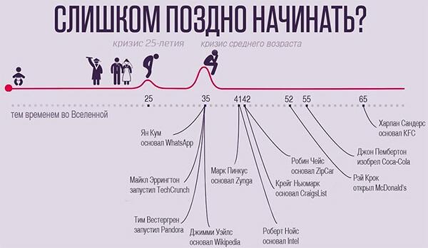 Куда вложить 100 тысяч рублей: 3 варианта