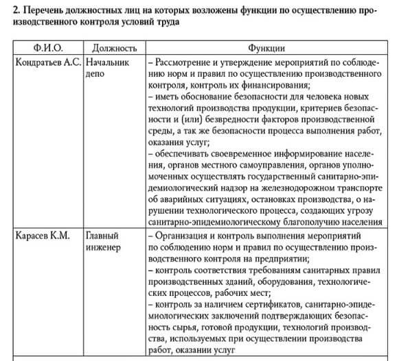 primer-struktury-slezhenija-pk