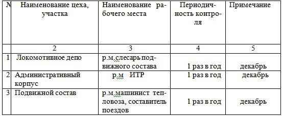 programma-zamerov-osveshhenija