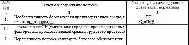 spisok-voprosov-sanitarnogo-haraktera