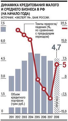 Кредит 300000 рублей наличными без справок и поручителей