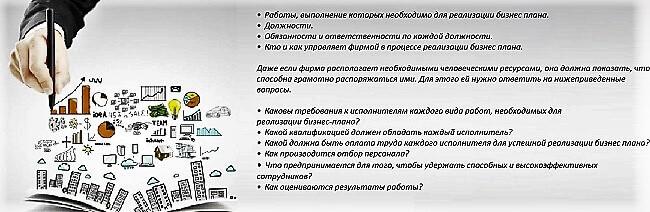 struktura-organizacionnogo-podrazdela-biznes-plana