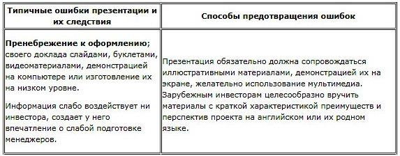 tipichnye-oshibki-prezentacii-tri