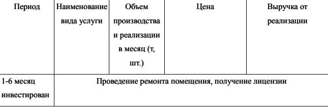 Plan-obemov-realizacii-aptek