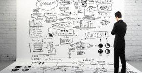 biznes-plan-proizvodstva