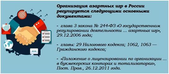 dokumenty-dlja-azartnyh-igr