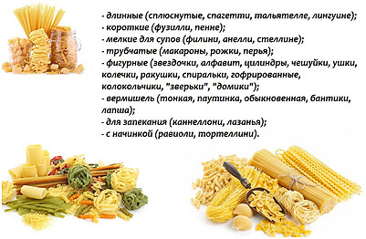 klassifikacija-makaronnyh-izdelij