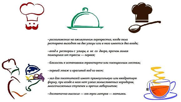 kriterijami-pomeshhenija-