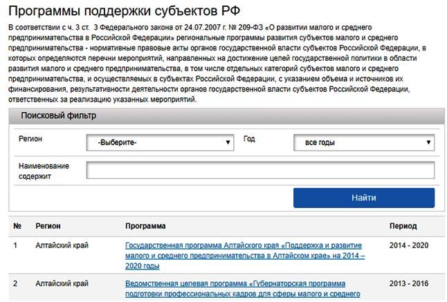 programmy-podderzhki-subektov-RF