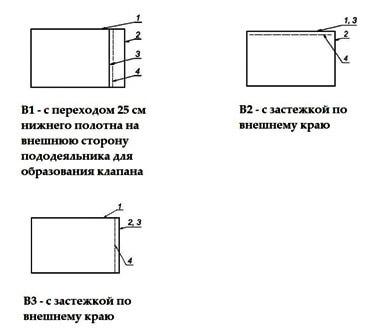 Poshiv-pododejalnikov-tipa-V