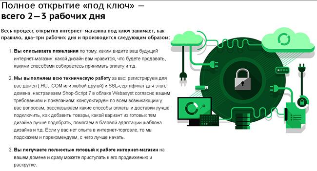 firma-shop-script