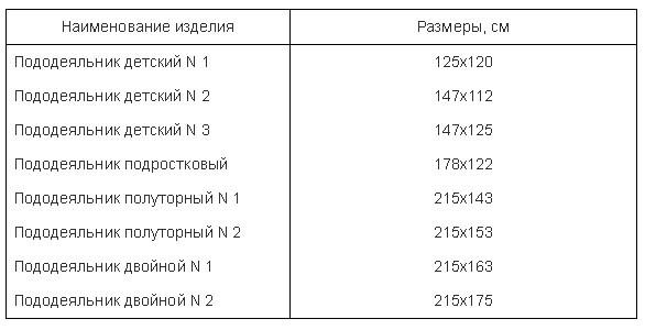 razmery-pododejalnikov