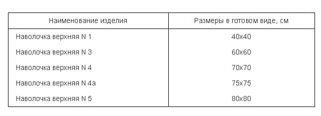 razmery-verhnih-navolochek