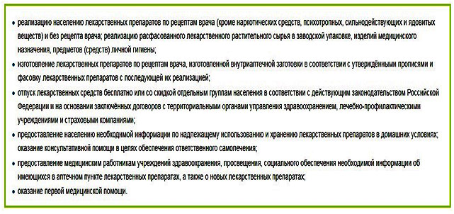strukturnye-podrazdelenija-obychnyh-tradicionnyh-aptek