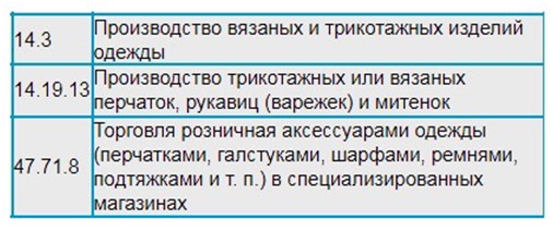 kody-proizvodstva-perchatok
