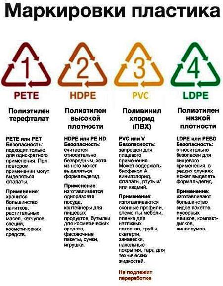 markirovka-plastika