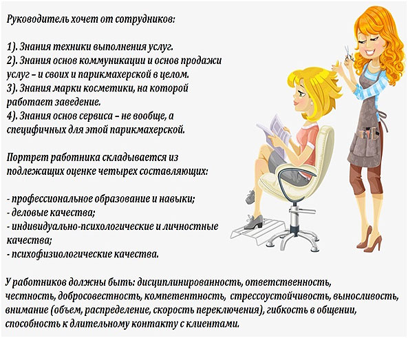 objazannosti-sotrudnikov-parikmaherskoj