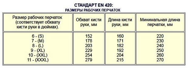 razmery-rabochih-perchatok
