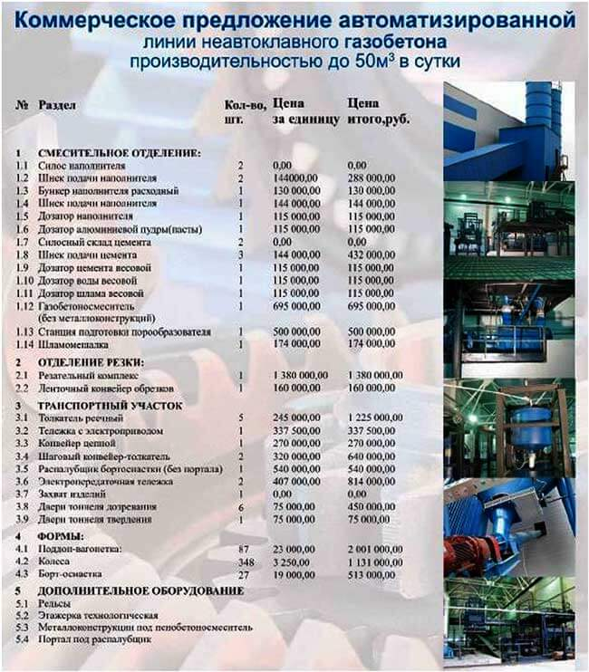 oborudovaniedlja-proizvodstva-gazobetona