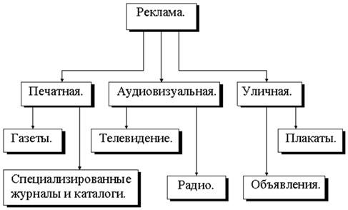 prodvizhenie-gofrokartona