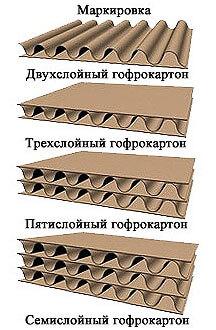 assortimentnyj-rjad-gofrotary