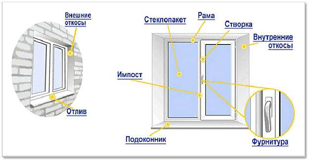 montirovanie-okna