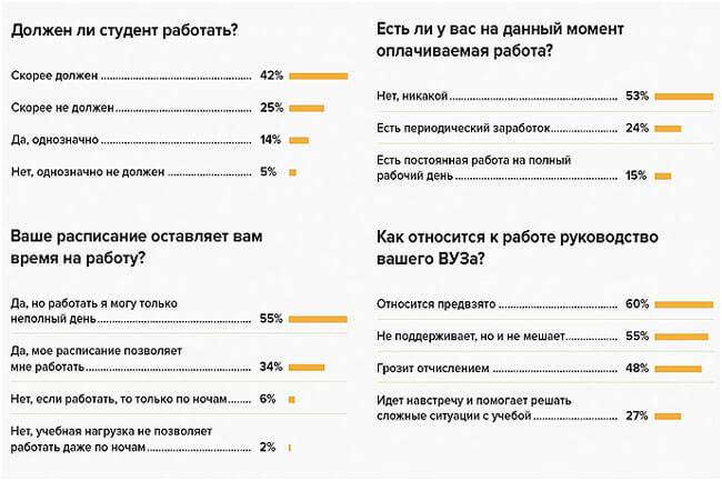 statistika-po-ankete