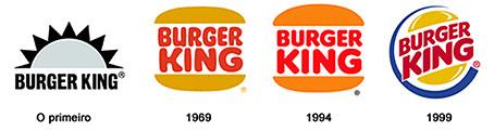 istorija-Burger-King