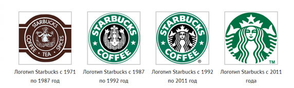 logotip-Starbaks