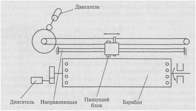grafopostroiteli-chertezh