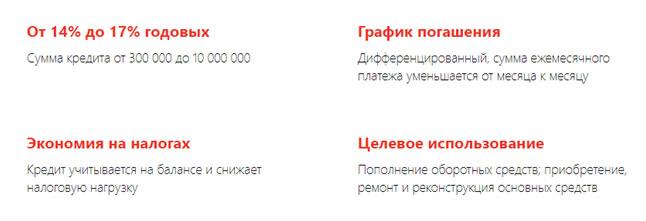 kredity-ot-banka